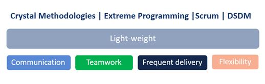 agile-values-518x165