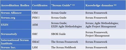 All Scrum Guide